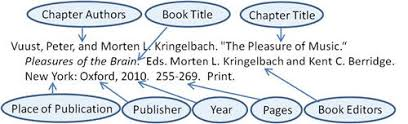 apa format citation book ideas collection ideas of apa format citing edited books about