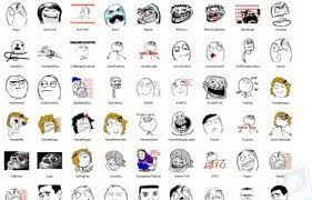 Meme Faces Meaning - grimace a distortion if the face to express an attitude meaning