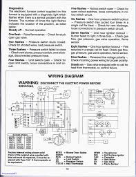 evcon gas furnace wiring diagrams free about diagram u2013 pressauto net