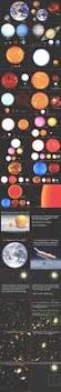 best 25 planets in solar system ideas on pinterest about solar