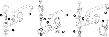 kitchen faucet repairs sterling two handle kitchen faucet repair parts schematic az