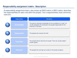 raci templates by ex deloitte u0026 mckinsey consultants