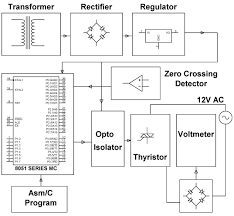 industrial battery charger project kit block diagram wiring