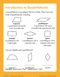 types of quadrilaterals quizzes worksheets and math