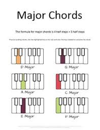 worksheets online s music theory and music