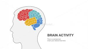 brain powerpoint template