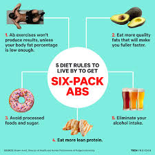 5 diet rules to live by to get six pack abs
