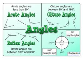 angles teaching ideas