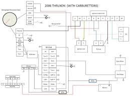 2006 triumph t100 wiring diagram harley sportster wiring diagram