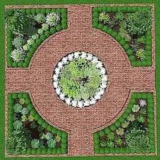 Garden Layout Designs Garden Layouts Beautiful Best Vegetable Garden Layout Vegetable