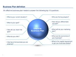 Business Template Plan by Business Plan Template Created By Former Deloitte Management Consulta