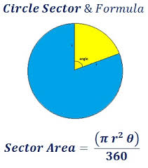Area Of Sector Worksheet Circle Sector Area