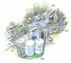 how to build a low maintenance water feature gardens pump and