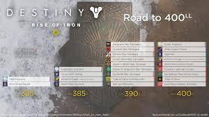 destiny 2 max light level a chart to help you reach 400 light destinythegame