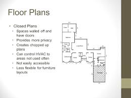 Accessible Bathroom Floor Plans by Residential Planning Chapter 6 And Chapter 7 Highlights Ppt