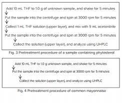 chromatography application analysis of sterols by uhplc jasco