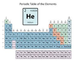 atomic number periodic table helium big on periodic table of the elements with atomic number