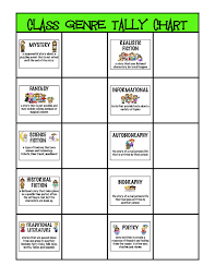 genre worksheets 4th grade the best and most comprehensive