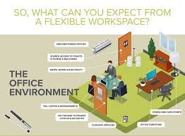 what can you expect from a flexible workspace