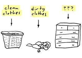 Folding Laundry Meme - thursday never list sithy things
