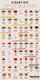 best 25 spice storage ideas on pinterest kitchen spice storage