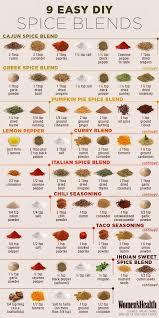 Build Your Own Spice Rack Best 25 Spice Storage Ideas On Pinterest Kitchen Spice Storage