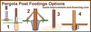 How To Build A Simple Pergola pergola plans easy u0026 diy wood project plans page 2