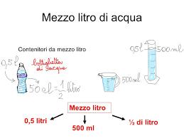 due litri di acqua quanti bicchieri sono misurare la capacit罌 travasi ppt scaricare