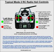 rc radios for helicopters u0026 airplanes