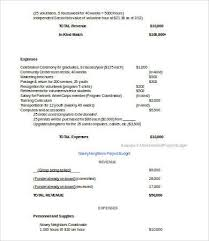 569 best budget template images on pinterest mac budgeting and