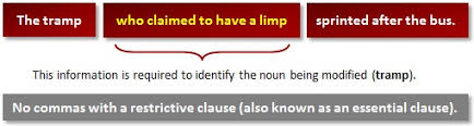 adjective clause what is an adjective clause