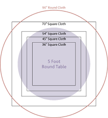 standard table runner size round tablecloth size guide