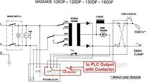 plc control for automatic welding machine programs training plcs