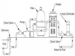 walk in freezer wiring diagram u0026 walk in freezer defrost timer