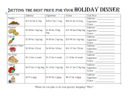 christmas dinner worksheet english teaching worksheets christmas