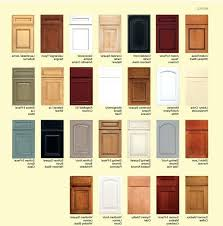 Replacement Doors For Kitchen Cabinets Replacement Doors For Kitchen Cabinets Glass Door Kitchen Cabinets