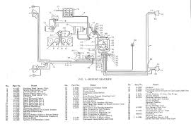 m38 jeep wiring diagram m38 wiring diagrams instruction