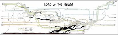 Lotr Map Lord Of The Rings Meets Microsoft Excell Thatthereengland U2013 Does