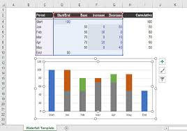 Excel Graph Template Create Excel Waterfall Chart Template Free Template