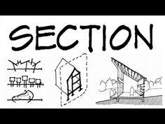 need help with basic sketching techniques let these videos teach