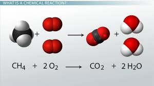 balanced chemical equation definition u0026 examples video u0026 lesson