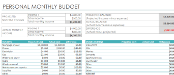 Excel Monthly Budget Template Excel Monthly Budget