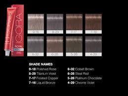 schwarzkopf professional igora royal metallics color shades