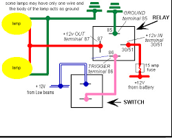 outstanding jeep liberty fog light wiring diagram jeep wiring