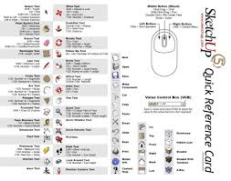 sketchup 5 quick reference card tutorials pinterest autocad