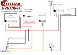 Saab 9 3 Stereo Wiring Diagram Saab Wiring Diagram 9 3 On Saab Images Free Download Wiring