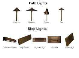 Landscape Light Fixtures How To Add A Finishing Touch To Your Outdoors With Landscape