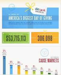5 must have infographic templates to supercharge your nonprofit