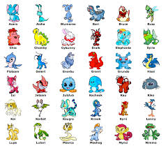 reminder your neopets are long dead from neglect you monster