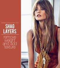 even hair cuts vs textured hair cuts language of layers part 1 layering hair style and haircuts